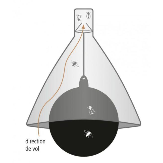piège à taons TAONS X VLC Europe